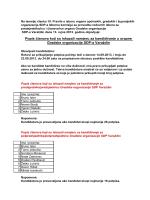 Popis članova koji su iskazali namjeru za