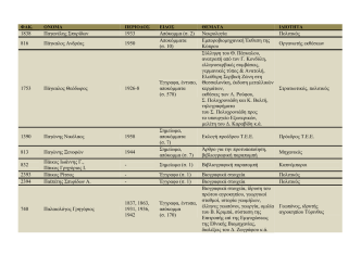 1838 Παγανέλης Σπυρίδων 1933 Απόκοµµα (σ. 2) Νεκρολογία
