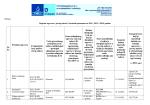 R. br. Predmet ugovora Evidencijski broj nabave i broj objave Vrsta