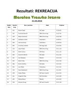 Rezultati: REKREACIJA Maraton Vransko Jezero
