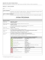 INVEST IN GREEN CROATIA - PROGRAM