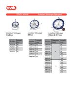Οδηγίες χρήσης Ατσαλίνες Υαλόνημα (fiberglass) Ατσαλίνα