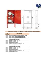 hidrantski ormarići za nadz. i podz. hidrante - H2O