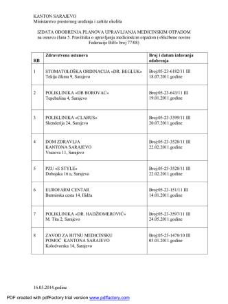 16.05.14. Registar odobrenja planova upravljanja medicins…
