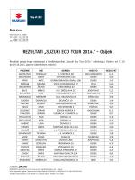 """REZULTATI """"SUZUKI ECO TOUR 2014."""" - Osijek"""