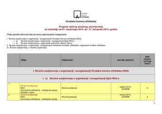 1 Hrvatska komora arhitekata Program stalnog stručnog