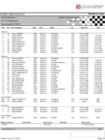 PH u dugom triatlonu - kategorije