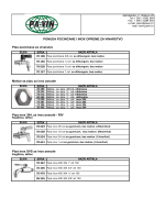 RIV Pipa inox SVS za inox posude PONU