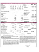 2012_Ελληνικός Ισολογισμός 2012