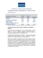 Πωλήσεις Λειτουργικό Κέρδος (ΕΒΙΤ) Καθαρό Κέρδος