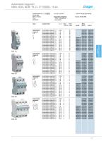 """Automatski osigurači NBN, NCN, NDN: """"B, C i D"""" 10000 - 15"""
