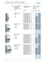 Modularna oprema, automatski osigurači - karakteristika B i
