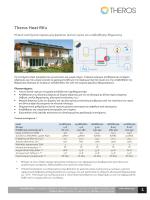 Φυλλάδιο Theros Heat RK2 (PDF)
