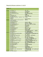 Magnet A2 Griechisches Glossar der Lektionen 11-20