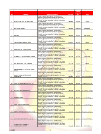 2013_List of Certified Companies for Site
