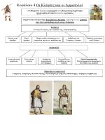 Κεφάλαιο 4 Οι Κλέφτες και οι Αρµατολοί - i
