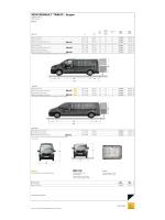 m cjenik (pdf) novi trafic furgon