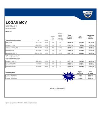 Cjenik Logan MCV