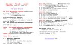 Maše – Oglasi Fara Čajta april 2015 nediljne maše: Vincjet 9:30