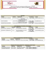διοικηση τηλεφωνο e-mail 210892-1004 επιστημονικοι υπευθυνοι