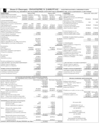 2012 - Δίκαιο & Οικονομία