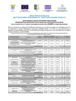 Πίνακας κατάταξης επενδυτικών σχεδίων της επιχειρηματικής