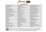 κατάλογος ειδών ζαχαροπλαστικής .pdf