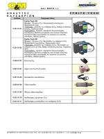 Φορητά Όργανα Μέτρησης & Ελέγχου