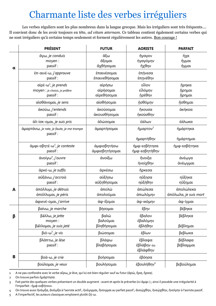 Charmante Liste Des Verbes Irreguliers