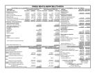 Ισολογισμός Χρήσης 2013