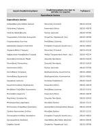 Κατάλογος αρχείων τ. Συμβολαιογράφων Νομού Χανίων