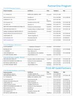 PartnerOne Program FY15 HP Gold Partners