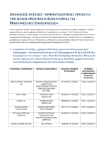 Ενημέρωση 08/4/2013: Έκδοση νέας απόφασης ένταξης