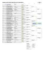 AU10 - tennis4u