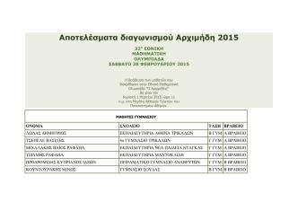 APOTELESMATA ARXIMHDH 2015.pdf