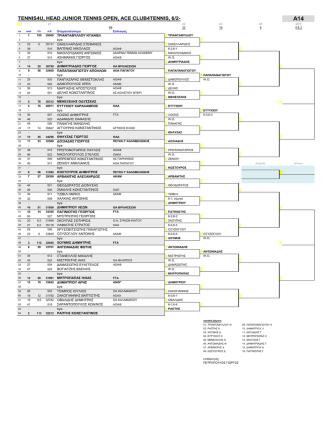 AU14 - tennis4u