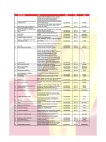 2013_List of Certified Companies for Site_May 2013