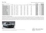 Λήψη τιμοκαταλόγου Vito (PDF) - Mercedes