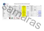 Παραγωγοί και Εισαγωγείς Pellet της Ελληνικής αγοράς
