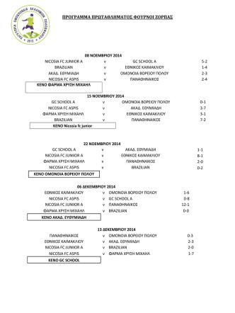 2000-2001 a ομιλος- group πρωταθλητων