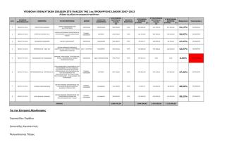 30-06-2012 Αποτελέσματα 1ης προκήρυξης