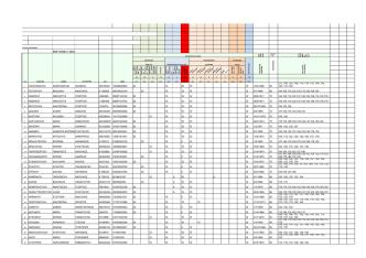 3. Πίνακας Γενικής Κατάταξης με Βαθμολογική σειρά