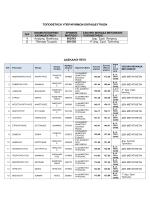 τοποθετησεις 2012-13