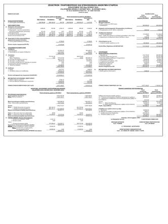 Balance Sheet 12/13