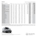 Sprinter - Mercedes
