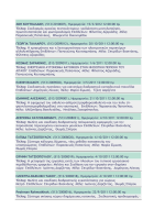 πλήρη κατάλογο διπλωματικών εργασιών