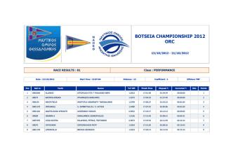 BOTSEIA CHAMPIONSHIP 2012 ORC