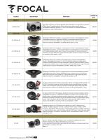 Τιμοκατάλογος προϊόντων Focal 2014