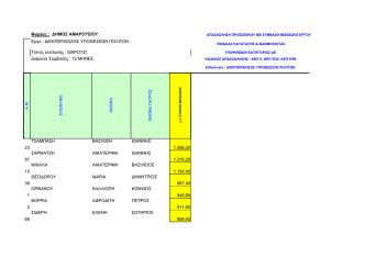 23 τσαμπαση βασιλικη ιωαννης 1.456,20 87 σαρματζη αικατερινη