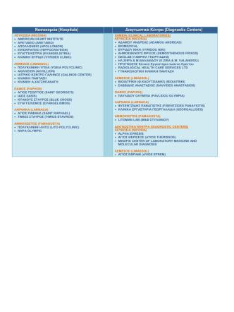 1. Δίκτυο Συνεργαζόμενων Νοσηλευτηρίων και Κλινικών Εδώ θα
